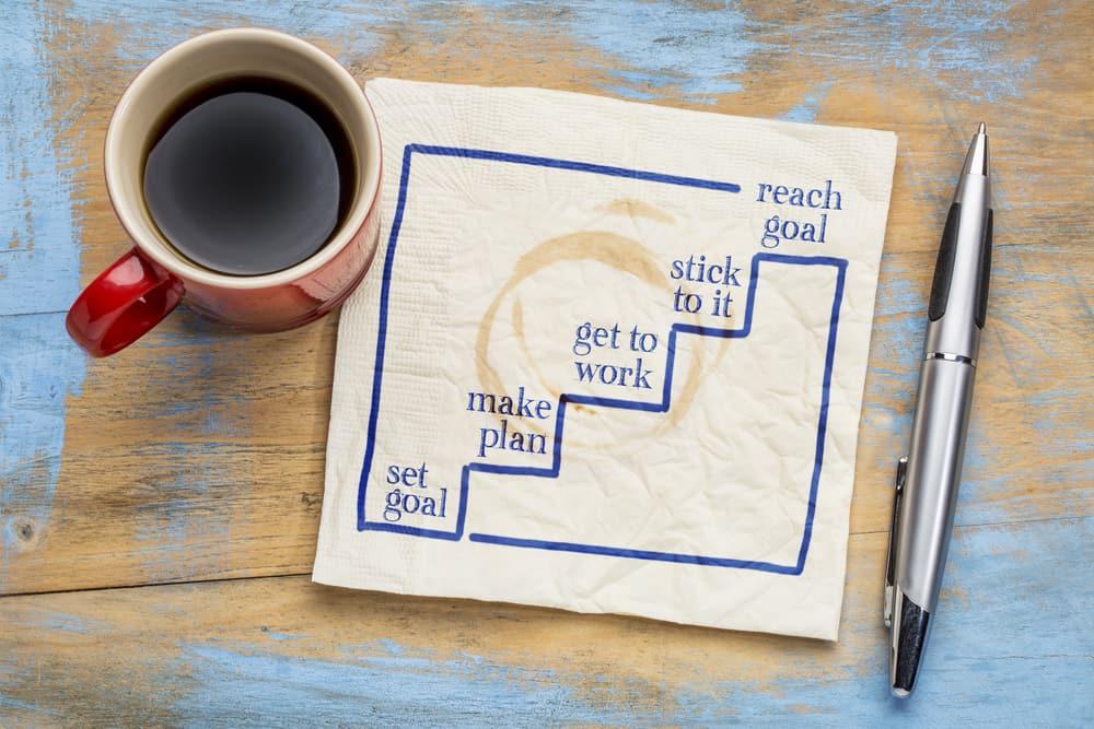Rode kop koffie naast specifiek actieplan om doelen te bereiken - Loopbaanexpert